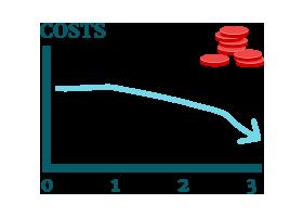 Redtail Fleet Save money