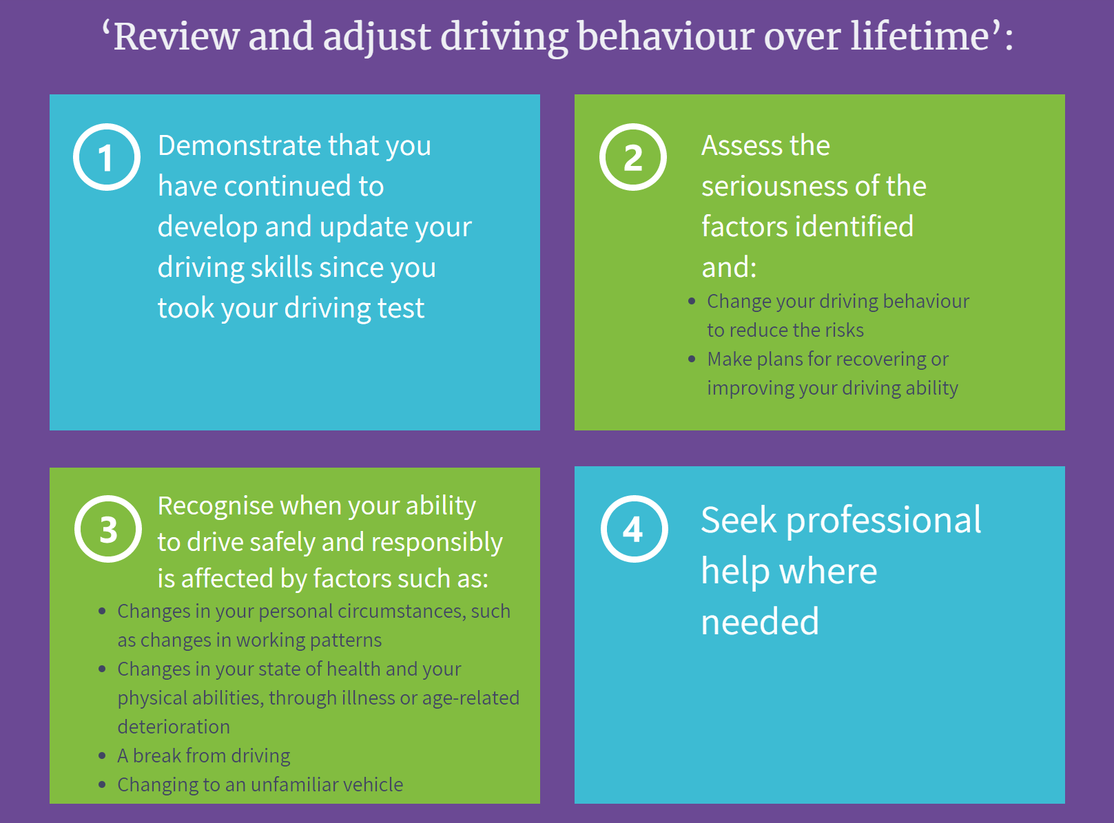 Review and adjust driving behaviour for safer driving