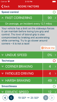 Redtail driver scoring app - events description