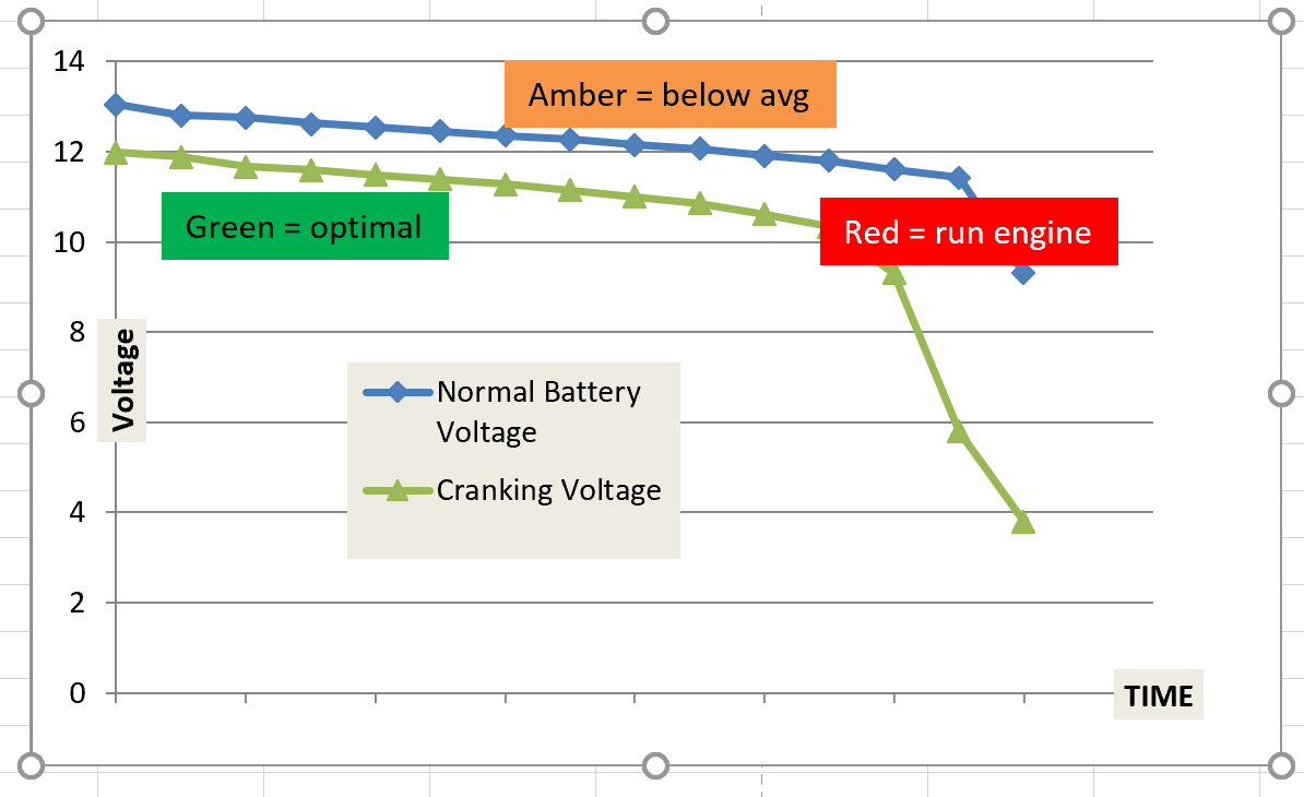Coronavirus and your car battery